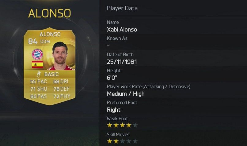 fifa-15-ratings-48-xabi-alonso